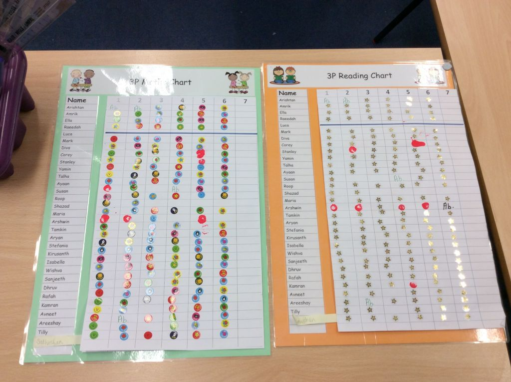 Magnificent Mathletics Games For Year 3 Pictures Inspiration - Math ...